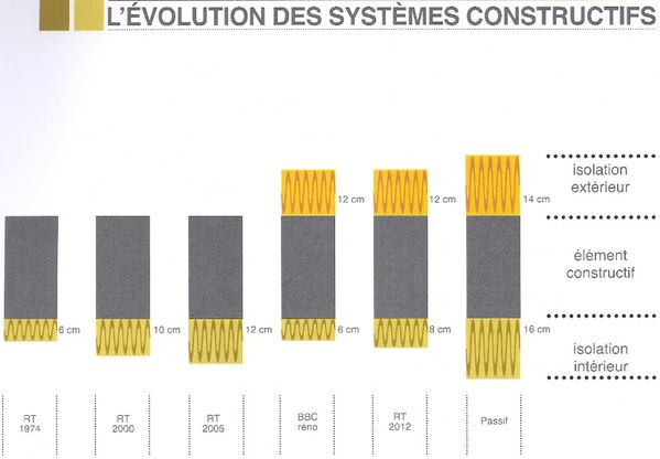 Evolution-RT-1974-2020.jpg