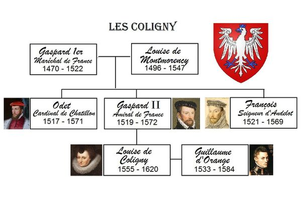 généalogie des Coligny
