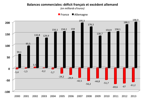 Balances-commerciales-All-et-Fr-4.png