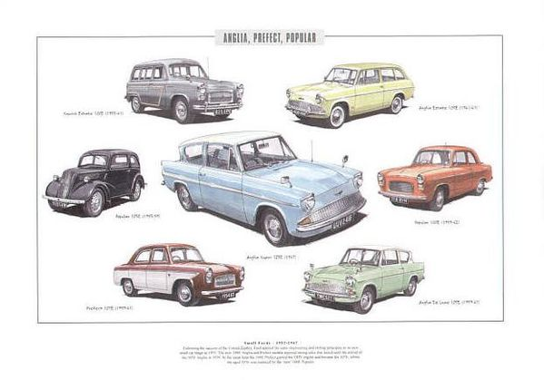 Ford gamme Anglia Prefect Popular