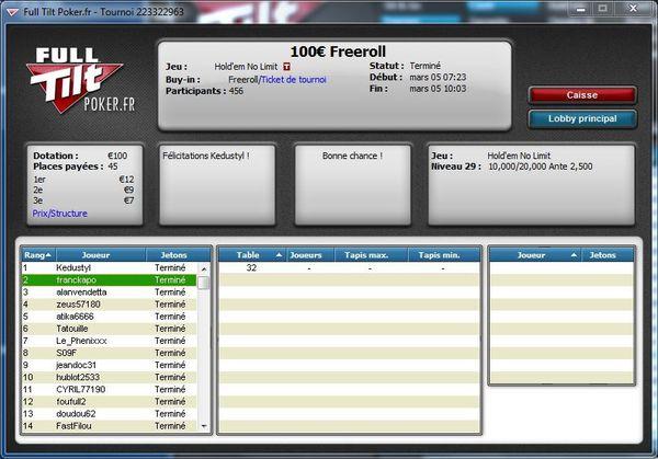 FTP fr 05 03 2011