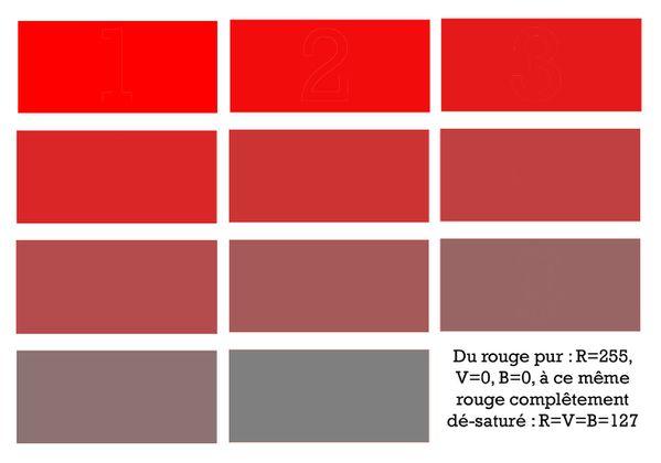 Rouges - désaturation progressive complête - Le carnet de