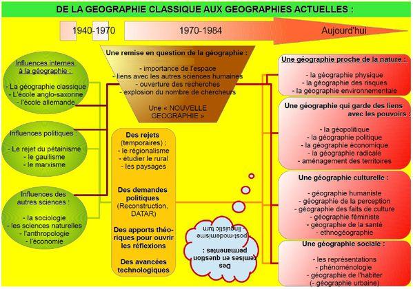 De-la-geographie-vidalienne-aux-geographies-actuelles.jpg