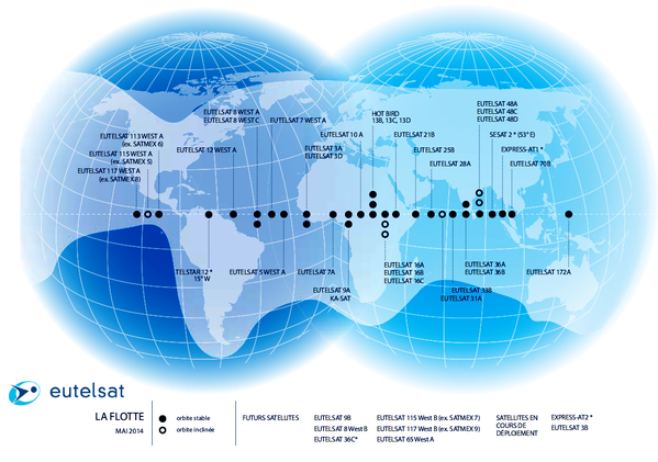 Eutelsat - Satellites de Télécommunication - Flotte de satellites - Satellites fleet