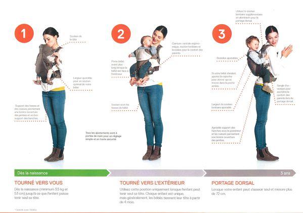 j 39 ai test pour vous le porte b b my carrier by stokke. Black Bedroom Furniture Sets. Home Design Ideas