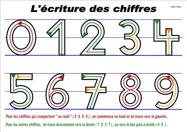 Exceptionnel r) NUMERATION : Outils divers. - PF39