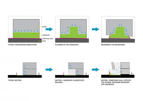 1295964347-diagramme-copy-1000x707