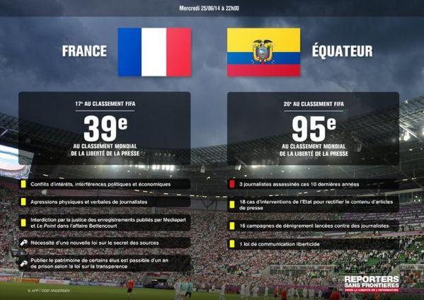 infographie-equateur_france-fr-bd-d98ce.jpg