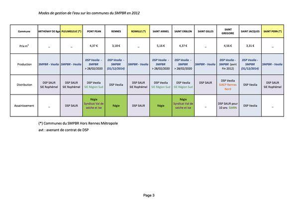 Mode-de-gestion-communes-SMPBR-3.jpg