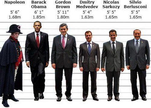 taille-des-chef-etats-presidents--1-.jpg