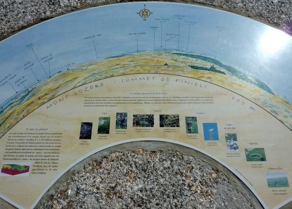 36 Mont Lozère table orientation