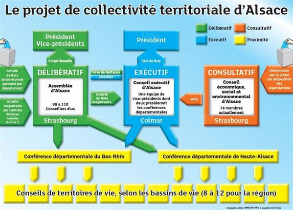 dossier-collectivite-territoriale-d-alsace-mode-d-emploi.jpg