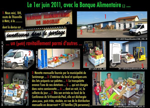 blog banquealimentaire