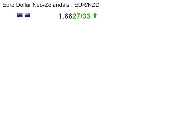 eur-nz live 04aout2011 à 12h30