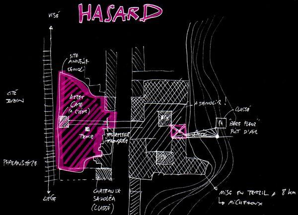 Hasard.jpg