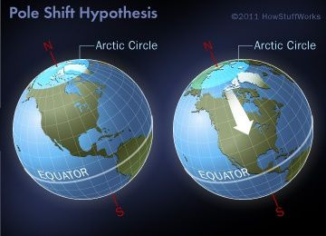 earth-pole-shifting-1.jpg