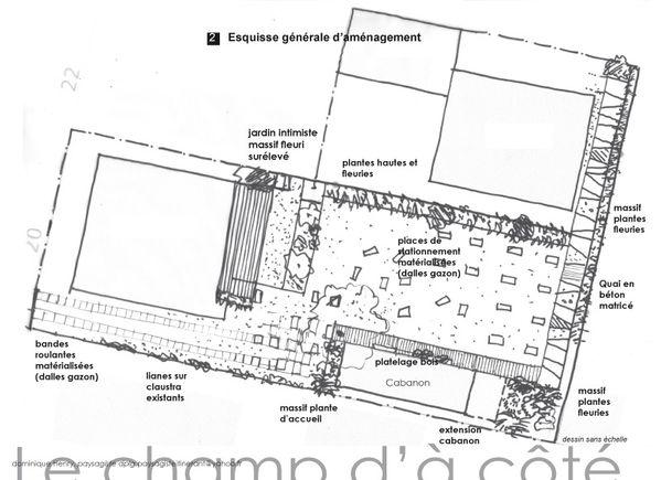 Un jardin pour trois g tes mimizan plage le champ d 39 c t - Plan de masse cote dans les 3 dimensions ...