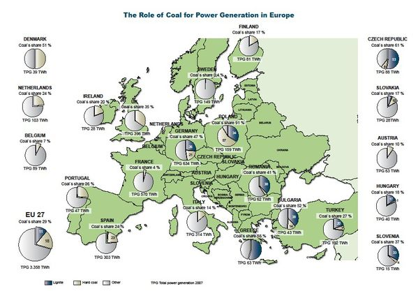 charbon energie europe