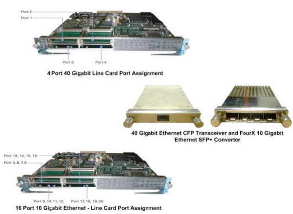 10GbE-and-40GbE-interfaces-of-Cisco-Catalyst-6500-series-sw.png