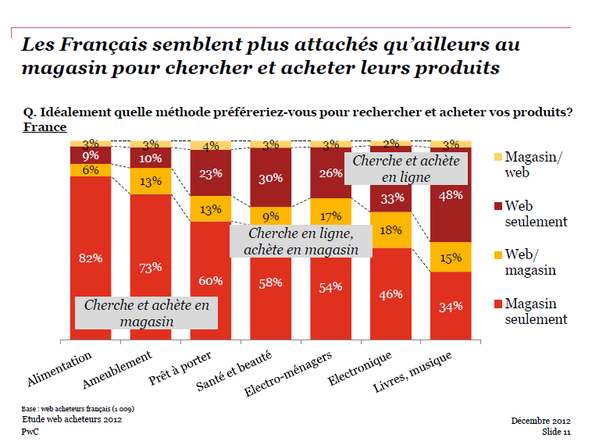 PwC-magasin.png