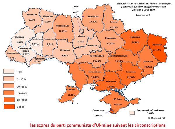 scores-PCUkraine-copie-1.jpg