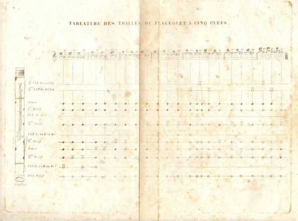 Tablature Bousquet.r