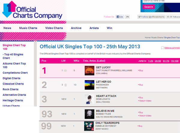 official-chart.png