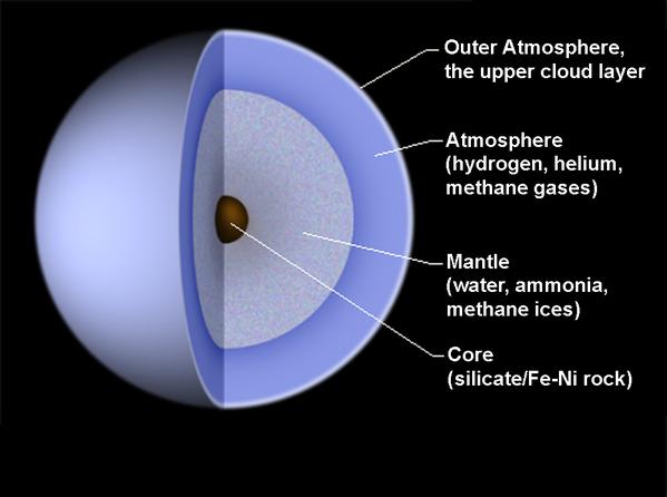 Uranus-intern-en-copie-1.png