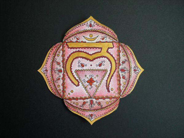 Mandala du Chakra Racine