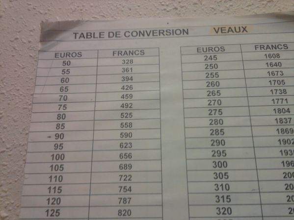 Conversion Franc Cfa Euro 1 Lots