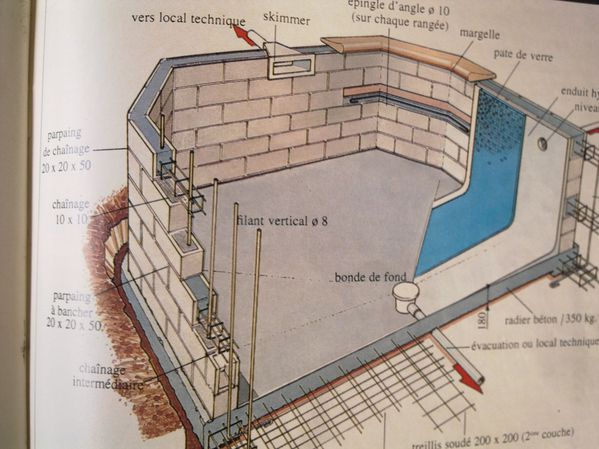 Construire un local technique pour piscine construction for Technique construction piscine