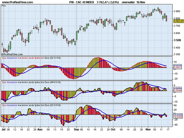 CAC-40-Imm.png
