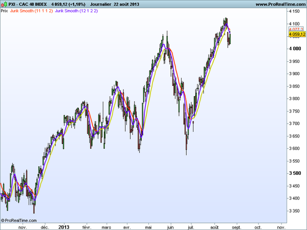 CAC-40-J-SMOOTH.png