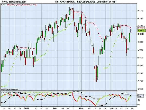 CAC-40-bb_stop.png