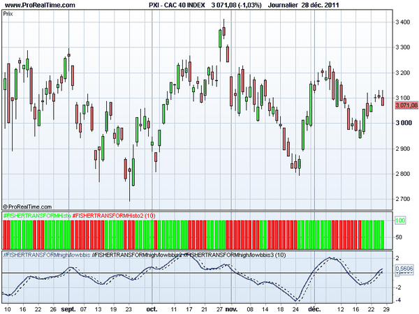CAC-40-fisher-histo-copie-1.png