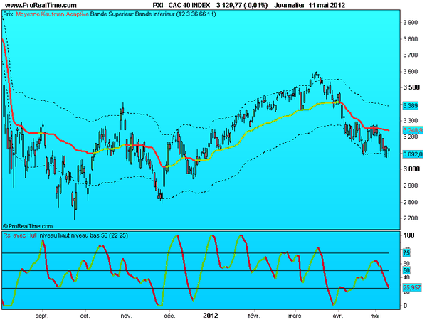 CAC-40-rsiavechull.png