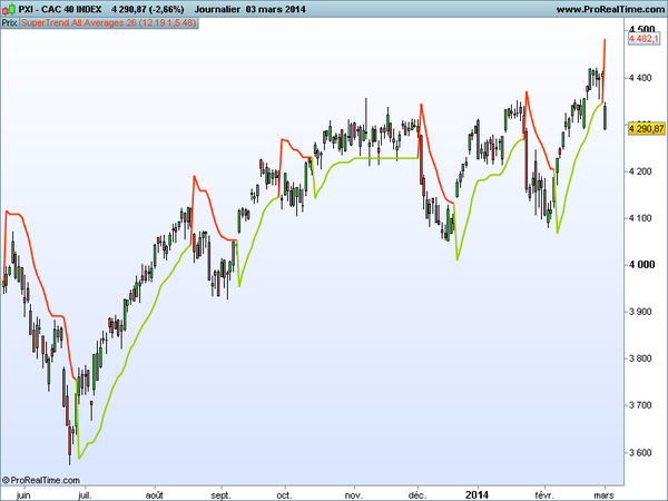 CAC-40-staaverage.png