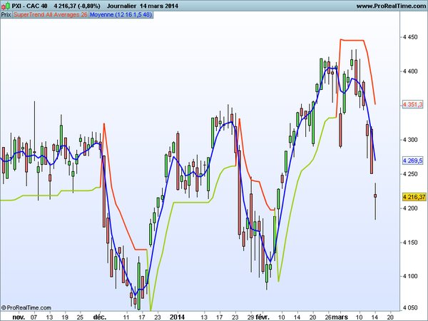 CAC-40sutrave-copie-1.png