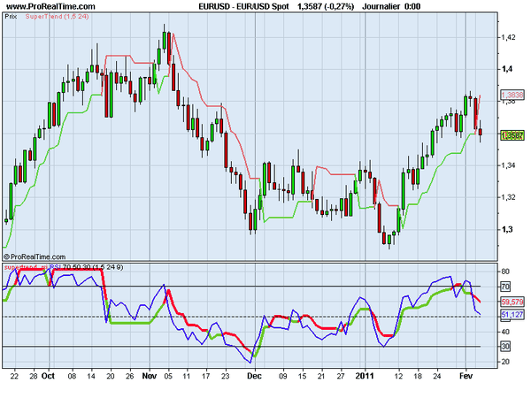 EUR_USD-superrsi-copie-1.png