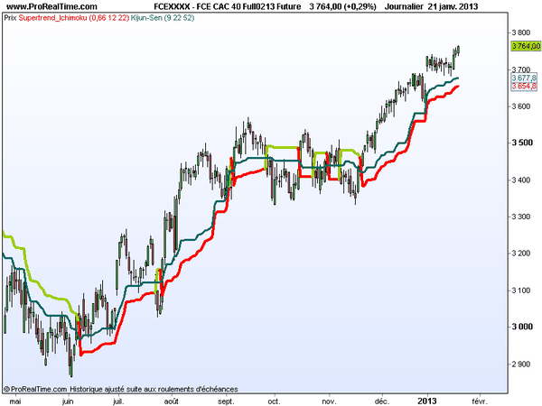 FCE-CAC-40-SUPERICHIpng.png