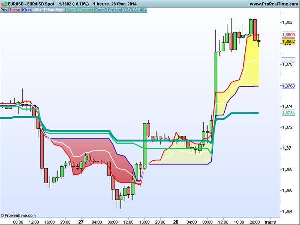 USD-Spolkv2t.png