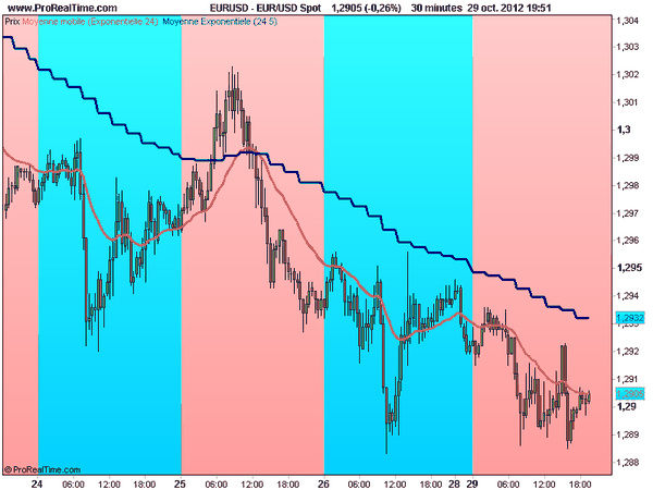 USD Spot01-copie-1