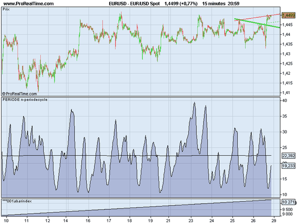 USD-Spot15m.png
