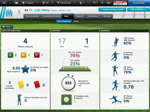 Loic-Remy-Stats.png