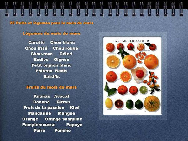 calendrier des fruits l gumes du mois de mars cook. Black Bedroom Furniture Sets. Home Design Ideas
