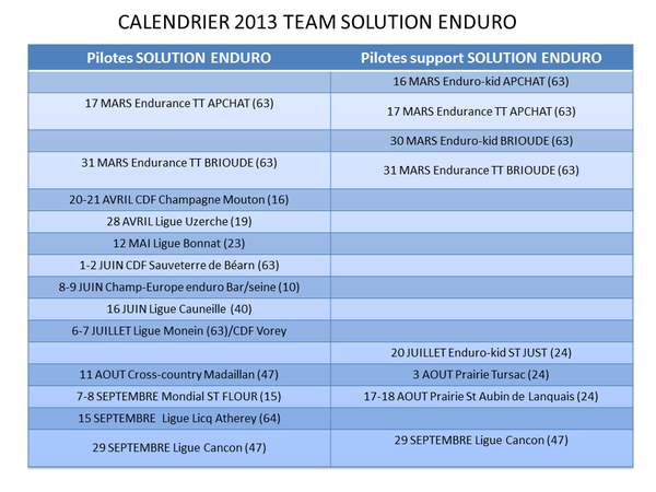 CALENDRIER-2013-TEAM-SOLUTION-ENDURO.png