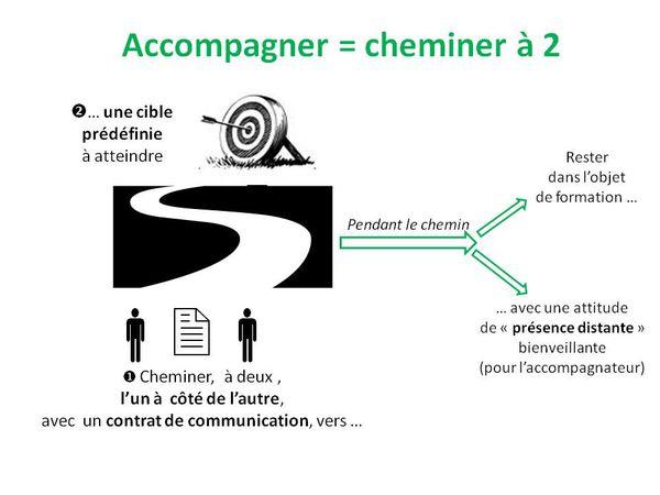 Accompagner Cheminer (1)