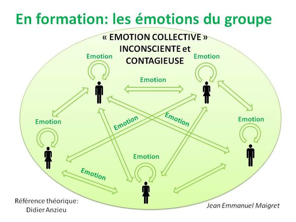 Emotion collective