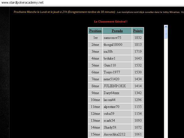 classement-stardl-au-20-novembre.jpg