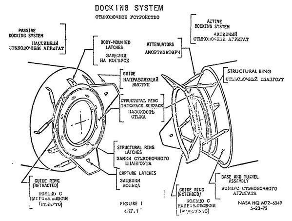 ASTP---Docking-system.jpg